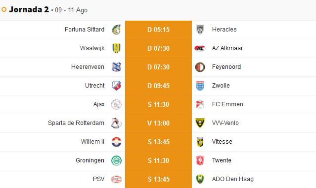 Calendario Liga Bbva 2020.Calendario De La Liga Holandesa 2019 2020 Eventogenda