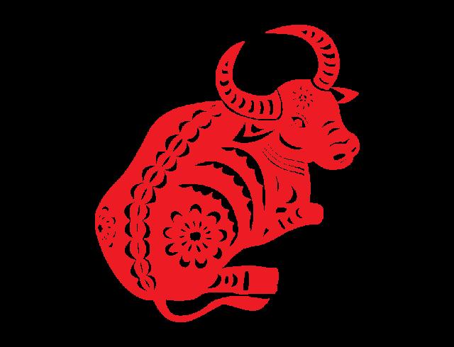 Año del buey ¿qué esperar según tu signo del zodiaco chino?